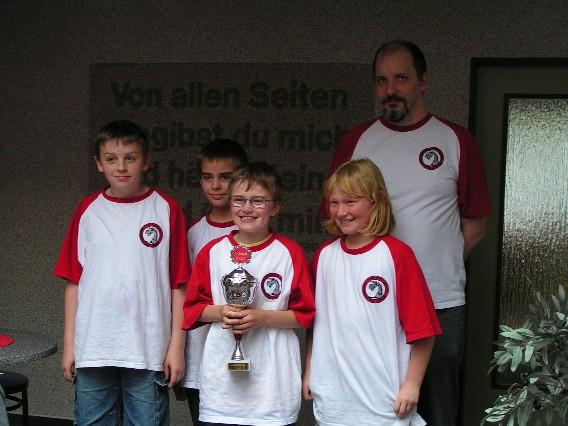 2009 NRW